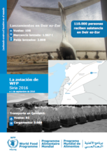 Siria 2016: La aviación del PMA a la respuesta de emergencia