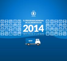 El PMA en 2014